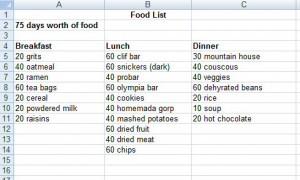 food-list (2)